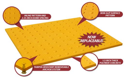 Ezset Tile Detectable Warning Mat Alpine Products Inc